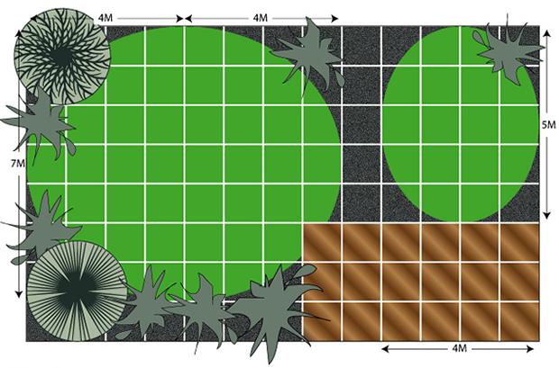 Measuring Guide | Luxury Artificial Grass | Easylawn Artificial Grass